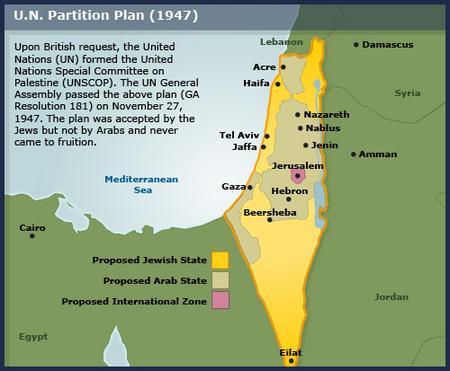 1947UNPartition